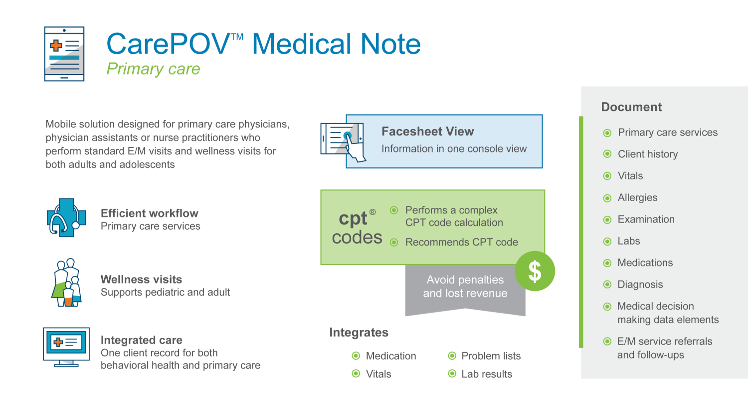 CarePOV Medical Note Primary Care