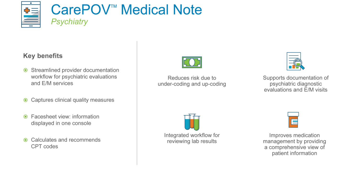 CarePOV Medical Note Psychiatry