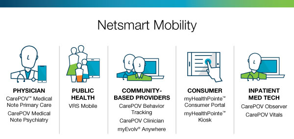 Netsmart-mobility-graphic_600px-wide